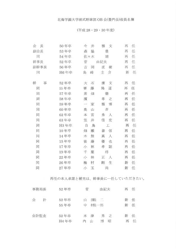 豊門会役員名簿28.29.30